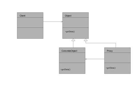 iterator design pattern in software architecture design pattern iterator 171 browse patterns