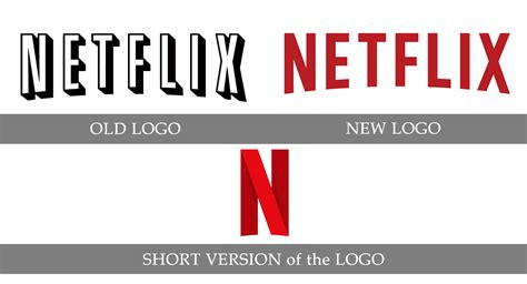 Or Netflix Netflix Logo Netflix Symbol Meaning History And Evolution