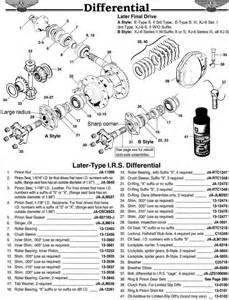 Jaguar Parts List Jaguar Rear Suspension Parts List