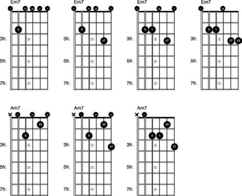 guitar chord chart illustrates the 7 major guitar chords a b c d basics of major and minor 7th chords on the guitar dummies