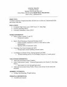 What Should A Cover Letter Look Like For A Resume Resume Amp Cover Letter Lyle Tilley