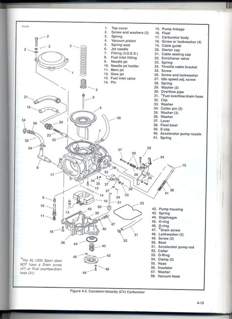 harley davidson carburetor diagram harley davidson keihin carburetor diagram harley free