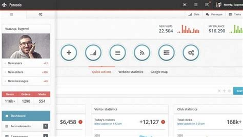 html template for admin panel free html css backend admin panel template admin panel