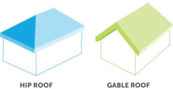 Gable Roof Vs Hip Roof get a quote