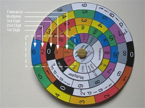 resistor color wheel resistor colour code wheel for resistor colour codes