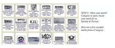 Opulent Meaning List Of Gold Maker Marks Identify Silver Marks Jewelry