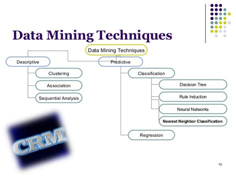 pattern classification techniques in data mining data mining techniques for crm