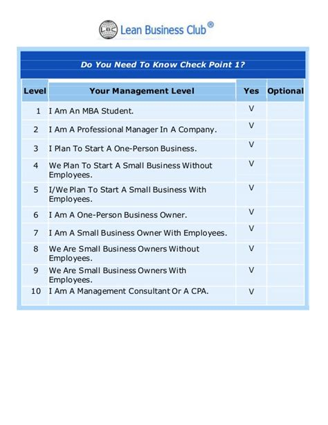 Mba Program For Small Business Owners by Lean Business 2100 Management Program