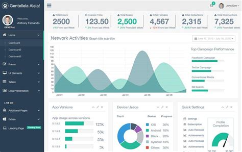 35 best free bootstrap admin templates utemplates