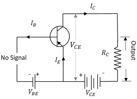 transistor lifier load line analysis transistor lifier load line analysis 28 images transistor load line analysis common source