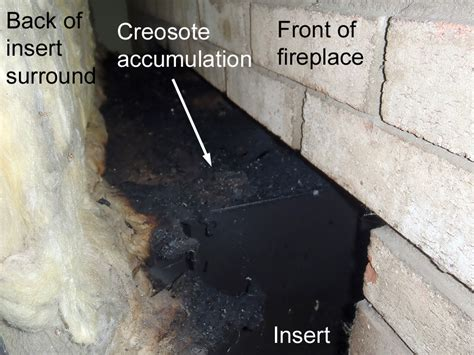 Fireplace Creosote by Your Home S Fall Checklist