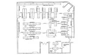Pet Shop Floor Plan by Pet Store Floor Plan Pet Store Shelving Pinterest
