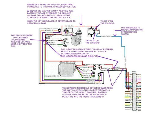 2000 jeep ignition switch wiring diagram k
