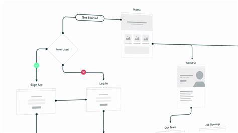 create beautiful sitemaps 100 create beautiful sitemaps seo tools the