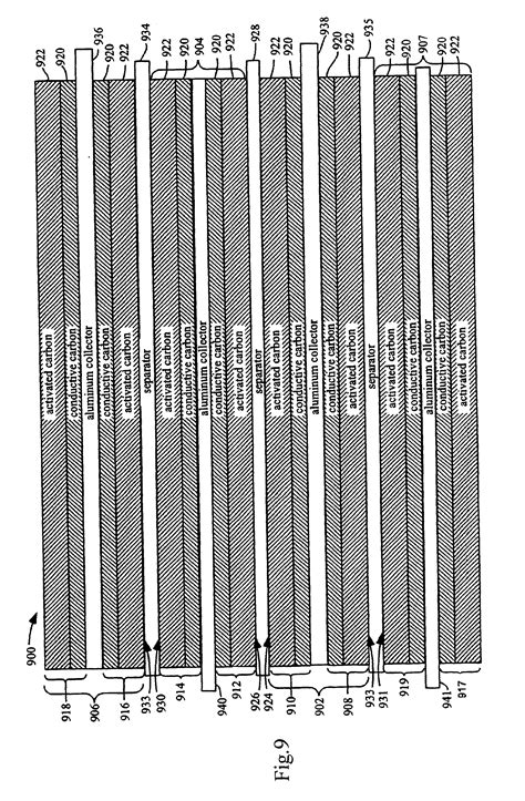 electrochemical layer capacitor carbon powder electrodes patent us6643119 electrochemical layer capacitor carbon powder electrodes