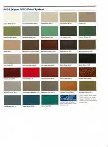 metal roof color chart metal roof color chart