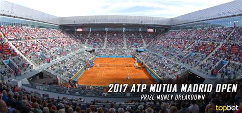 Presidents Cup Money Winnings - 2017 atp mutua madrid open purse and prize money breakdown