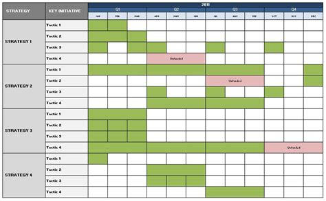 marketing plan timeline template best photos of yearly marketing plan template marketing