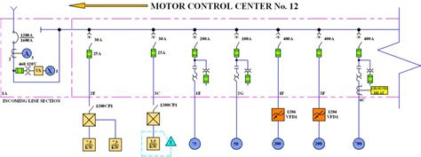 electrical single line diagram intro to electrical diagrams 187 technology transfer services