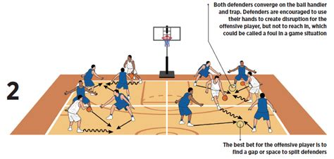 2 In 1 Basketball 2 on 1 escape basketball dribble drill basketball coach