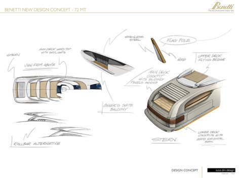 design concept for you 72m luca dini superyacht project design concept yacht