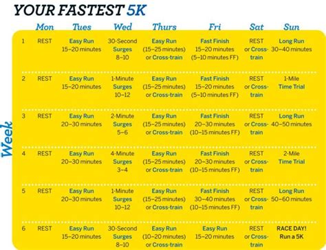 Get Running To 5k by 25 Best Ideas About 5k Plan On 5km