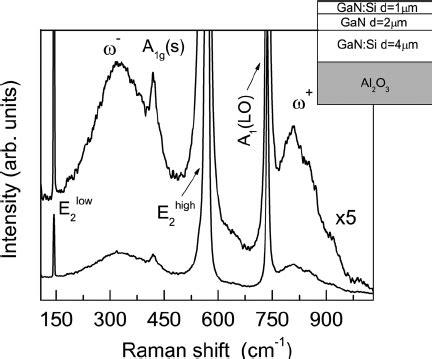 gunn diode gan gunn diode gan 28 images overshoot mechanism in transient excitation of thz and gunn
