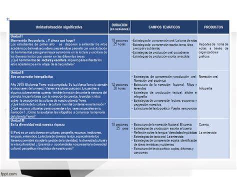 Diseño Curricular Por Competencias Minedu Dise 241 O Curricular 2015 Por Competencias