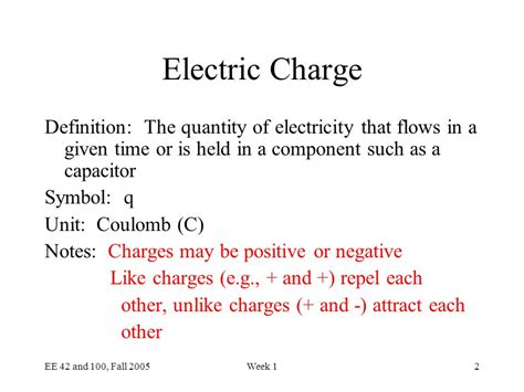 electric charge symbol and definition loading