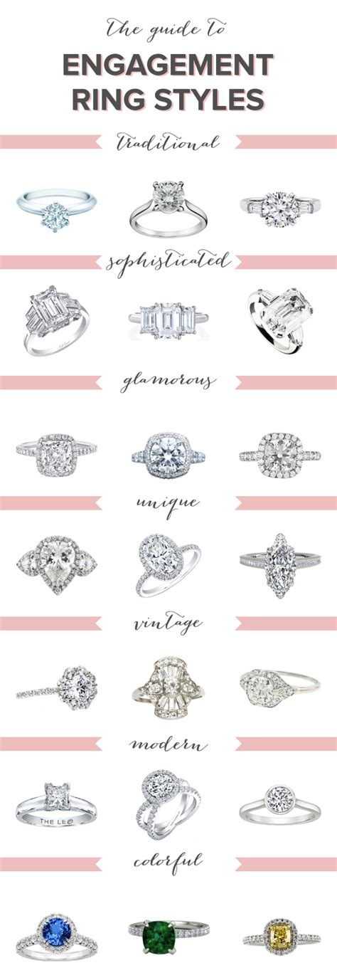 Engagement Ring Band Styles by What Is Your Engagement Ring Style Bridal Musings