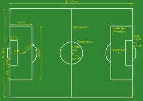 ukuran lapangan sepak bola nasional dan internasional
