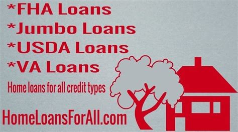 fha loan house requirements fha loan house requirements 28 images fha mortgage wisconsin meeting the debt to