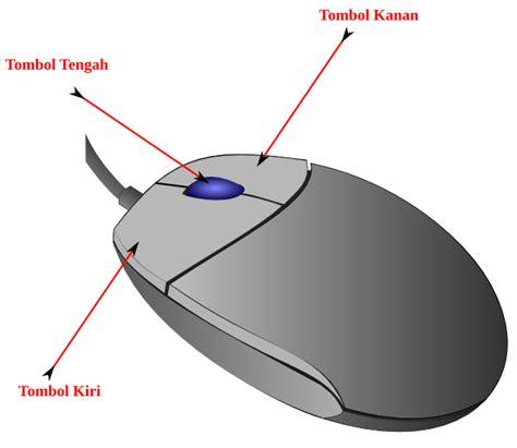 Mouse Komputer Di Pasaran panduan inkscape bahasa indonesia menggunakan inkscape