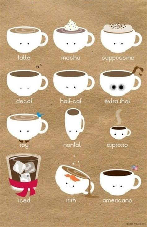 Easter Garden Craft - kawaii coffee pictures photos and images for facebook pinterest and twitter