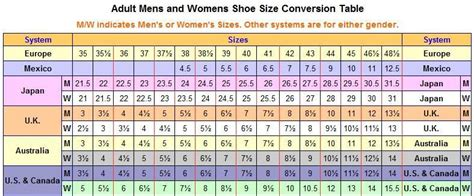 shoe size conversion for image gallery shoe conversion