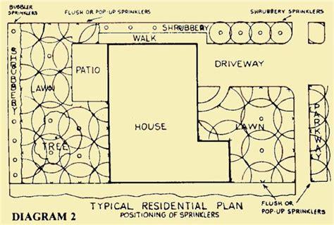 lawn sprinkler system diagram sprinkler irrigation design