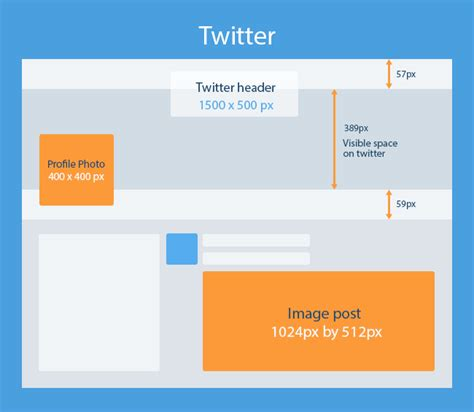 twitter layout measurements 7 original ways to use your twitter cover for better