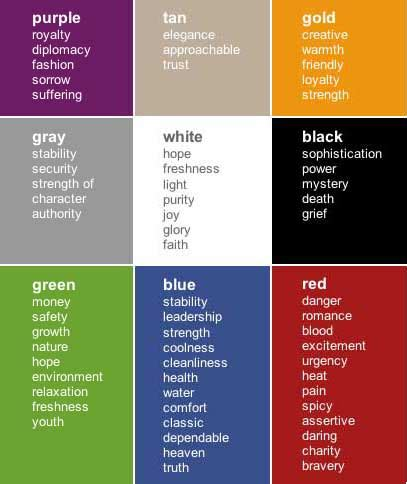 colors and meanings w r i t e w o r l d
