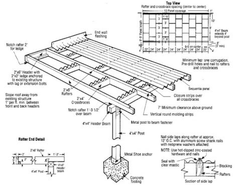 diy covered patio