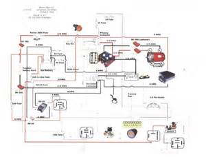 check my wiring diagram for electrical wiring diagrams for cars wordoflife me