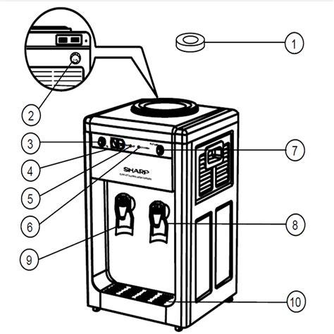 Elemen Dispenser prinsip kerja dispenser dan jenis jenis dispenser kaskus
