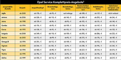 Autoreparatur Angebote by Serviceangebote Archive Seite 3 4 Autohaus Nossmann