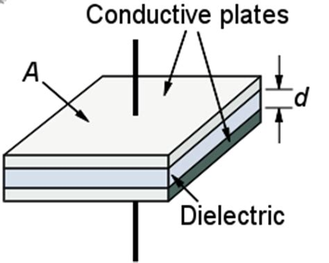 a parallel plate capacitor is constructed using three dielectric materials line integral between two metal plates