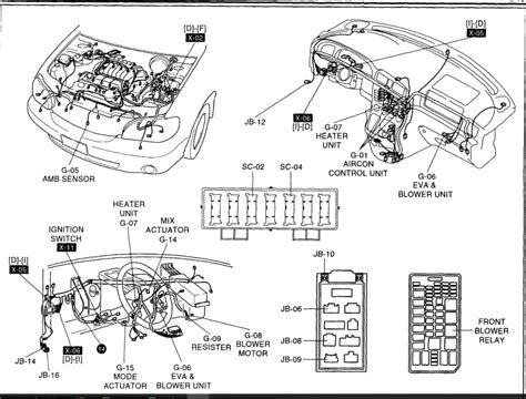 electronic throttle control 1972 chevrolet corvette regenerative braking service manual 2003 kia sedona how to remove heater core how to fix kia sorento lx i am