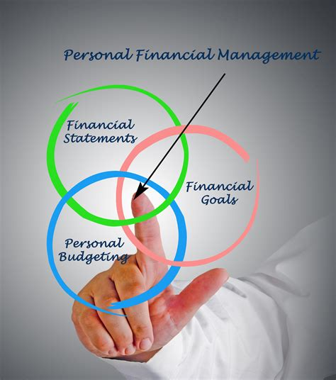 Home Design For Retirement ascent global personal financial management training