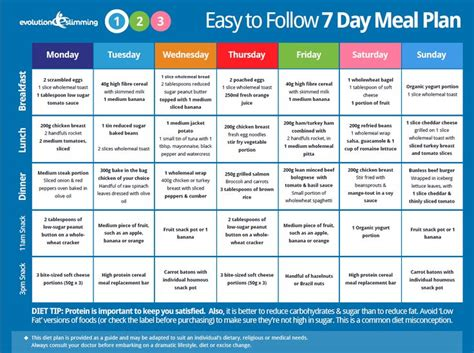 printable diet plan to lose weight easy to follow 7 day meal plan lose weight enjoy life