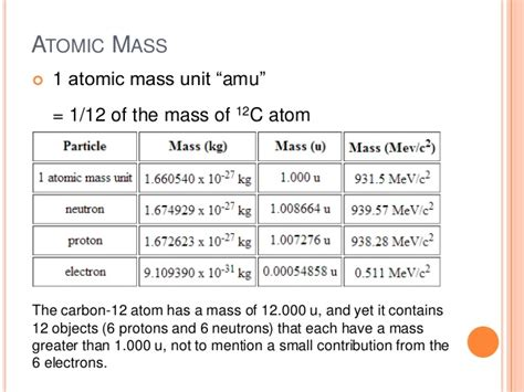 Amu Of Proton by Atomic Structure Electron Configurations And Periodic Table