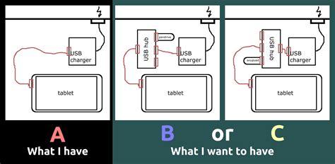 powered usb hub wiring diagram circuit and schematics