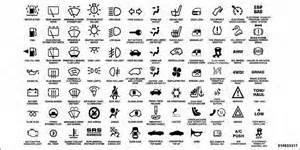 Suzuki Grand Vitara Dashboard Symbols Jeep Liberty How To Use This Manual Introduction Jeep