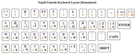 keyboard layout nepali unicode न प ल य न क ड ड वनल ड तनह ज स स